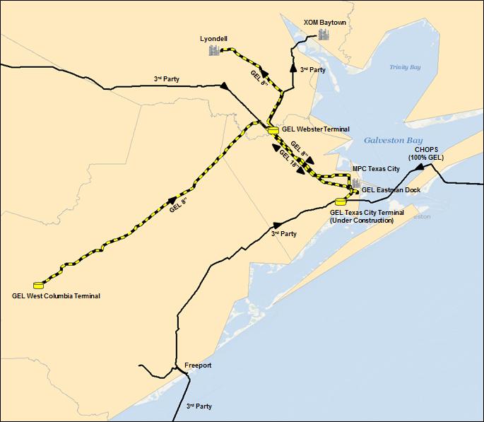 Asset: Texas Pipeline | Genesis Energy